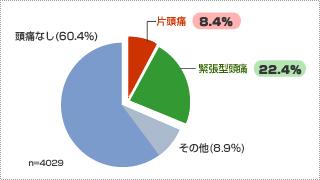 epi_graph01