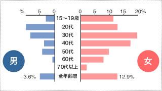 epi_graph02